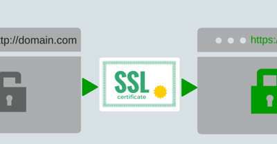 L'Ajout d'un certificat SSL gratuit et HTTPS à WordPress avec Let's Encrypt et Certbot